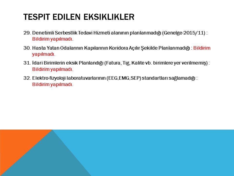 TESPIT EDILEN EKSIKLIKLER 29.Denetimli Serbestlik Tedavi Hizmeti alanının planlanmadığı (Genelge-2015/11) : Bildirim yapılmadı.
