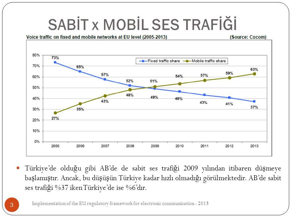 SABİT x MOBİL SES TRAFİĞİ Türkiye'de oldu ğ u gibi AB'de de sabit ses trafi ğ i 2009 yılından itibaren dü ş meye ba ş lamı ş tır.