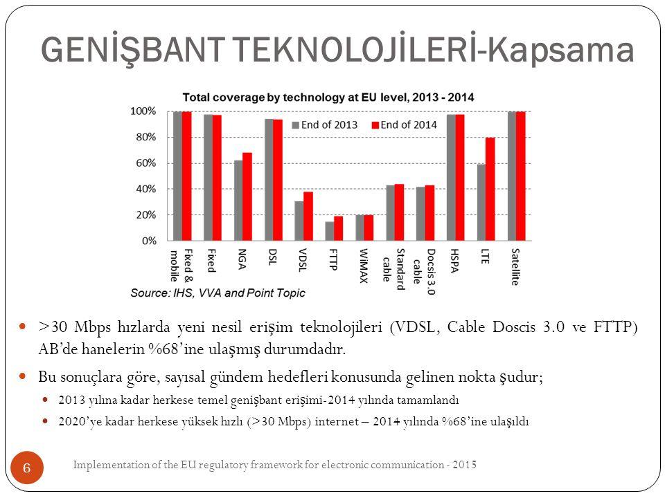 >30 Mbps hızlarda yeni nesil eri ş im teknolojileri (VDSL, Cable Doscis 3.0 ve FTTP) AB'de hanelerin %68'ine ula ş mı ş durumdadır.