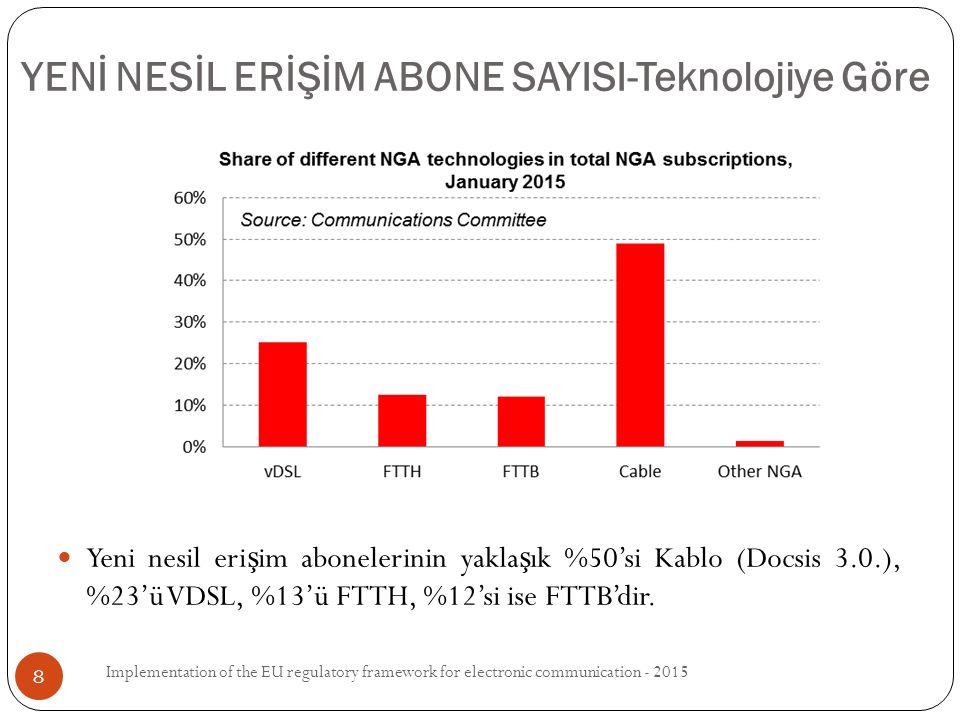 Yeni nesil eri ş im abonelerinin yakla ş ık %50'si Kablo (Docsis 3.0.), %23'ü VDSL, %13'ü FTTH, %12'si ise FTTB'dir.