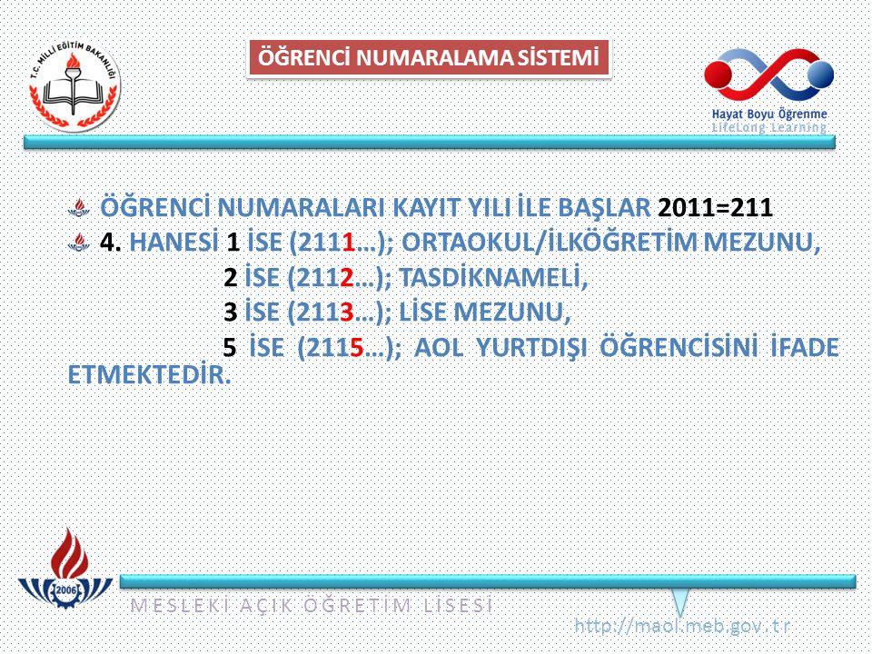 MESLEKİ AÇIK ÖĞRETİM LİSESİ http://maol.meb.gov.tr ÖĞRENCİ NUMARALAMA SİSTEMİ ÖĞRENCİ NUMARALARI KAYIT YILI İLE BAŞLAR 2011=211 4. HANESİ 1 İSE (2111…