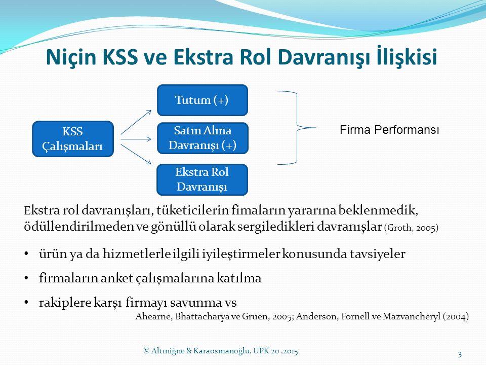 Niçin KSS ve Ekstra Rol Davranışı İlişkisi 3 Firma Performansı E kstra rol davranışları, tüketicilerin fimaların yararına beklenmedik, ödüllendirilmed