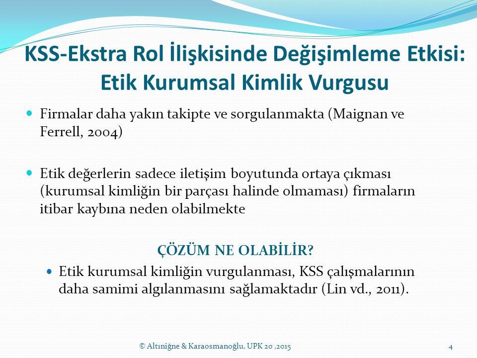 KSS-Ekstra Rol İlişkisinde Değişimleme Etkisi: Etik Kurumsal Kimlik Vurgusu Firmalar daha yakın takipte ve sorgulanmakta (Maignan ve Ferrell, 2004) Et