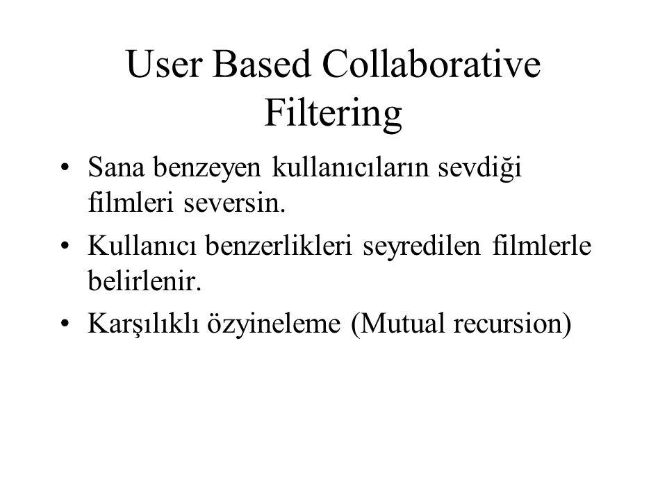 User Based Collaborative Filtering Sana benzeyen kullanıcıların sevdiği filmleri seversin. Kullanıcı benzerlikleri seyredilen filmlerle belirlenir. Ka