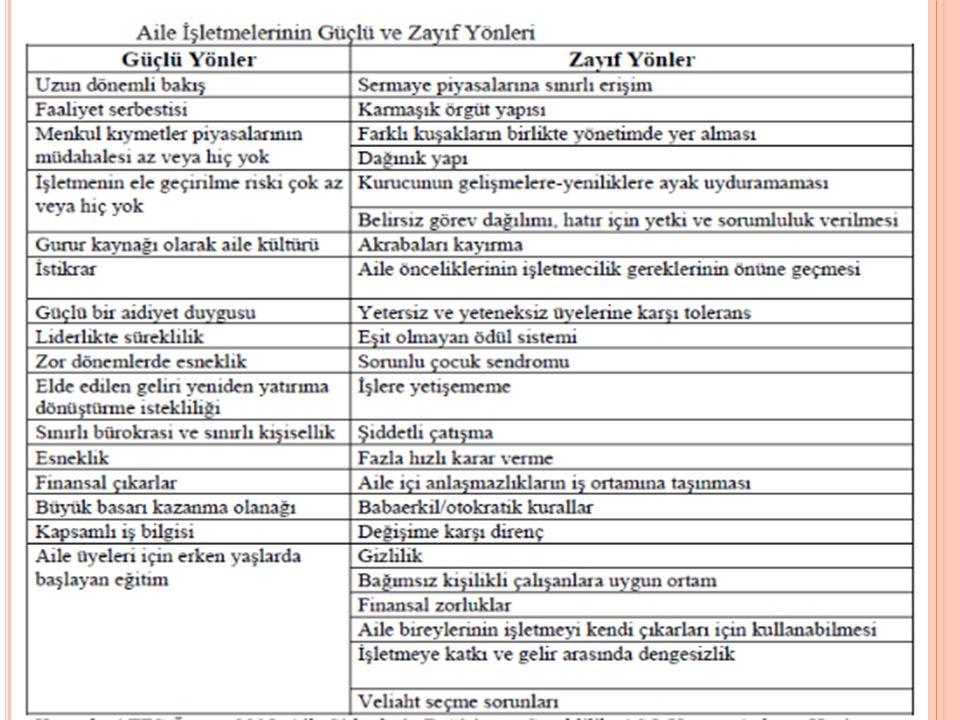 M ODERN YÖNETIMIN TAŞıMASı GEREKEN ÖZELLIKLER 46