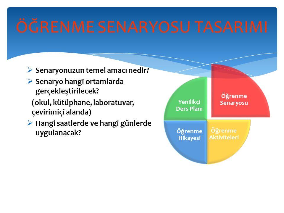  Senaryonuzun temel amacı nedir?  Senaryo hangi ortamlarda gerçekleştirilecek? (okul, kütüphane, laboratuvar, çevirimiçi alanda)  Hangi saatlerde v