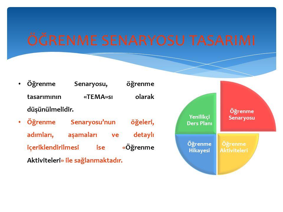 ÖĞRENME SENARYOSU TASARIMI Öğrenme Senaryosu, öğrenme tasarımının «TEMA»sı olarak düşünülmelidir. Öğrenme Senaryosu'nun öğeleri, adımları, aşamaları v