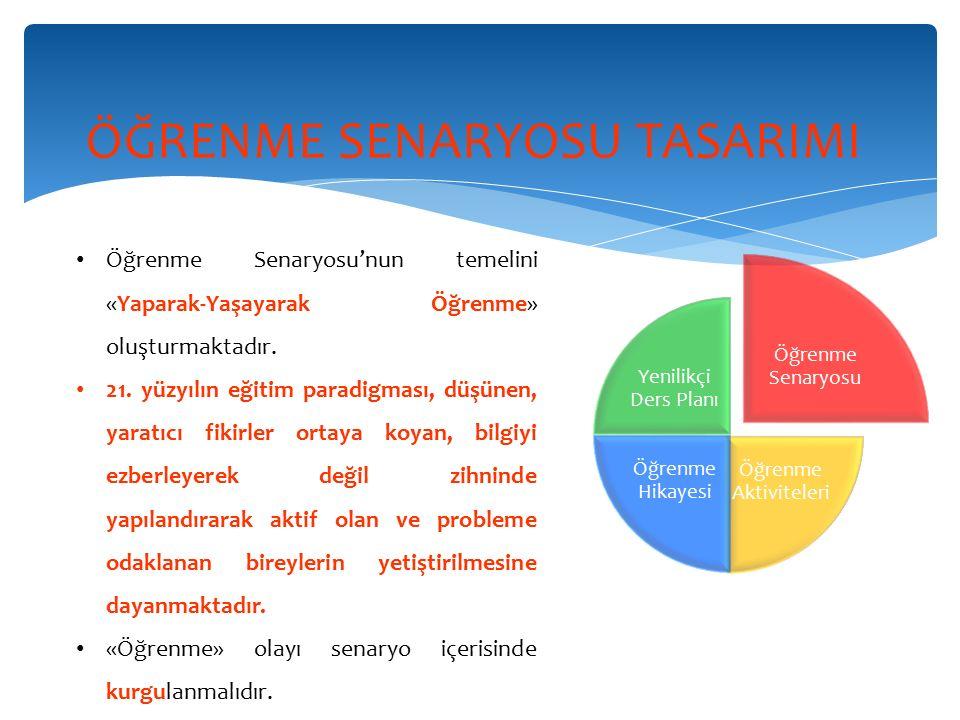 ÖĞRENME SENARYOSU TASARIMI Öğrenme Senaryosu; vizyoner ve ilham verici olarak tasarlanmalıdır.