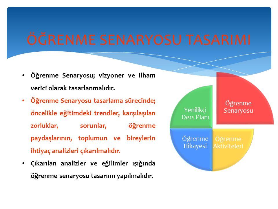 ÖĞRENME SENARYOSU TASARIMI Öğrenme Senaryosu; vizyoner ve ilham verici olarak tasarlanmalıdır. Öğrenme Senaryosu tasarlama sürecinde; öncelikle eğitim
