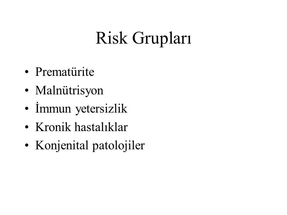 Risk Grupları Prematürite Malnütrisyon İmmun yetersizlik Kronik hastalıklar Konjenital patolojiler