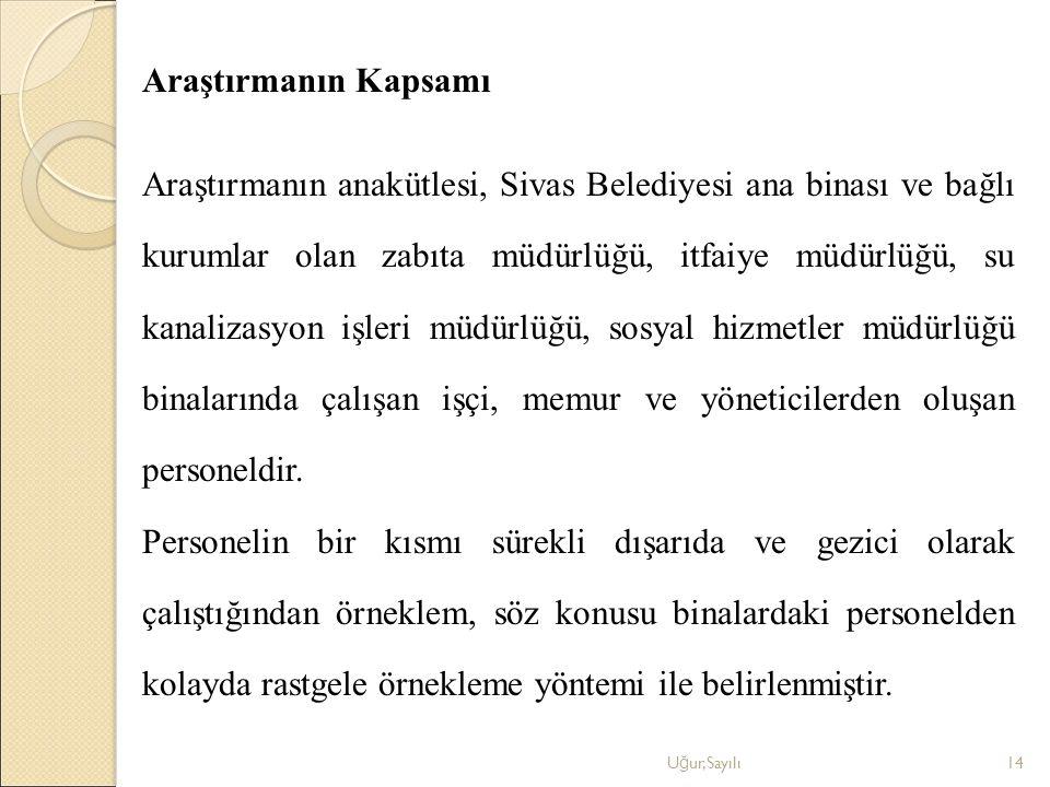 Araştırmanın Kapsamı Araştırmanın anakütlesi, Sivas Belediyesi ana binası ve bağlı kurumlar olan zabıta müdürlüğü, itfaiye müdürlüğü, su kanalizasyon