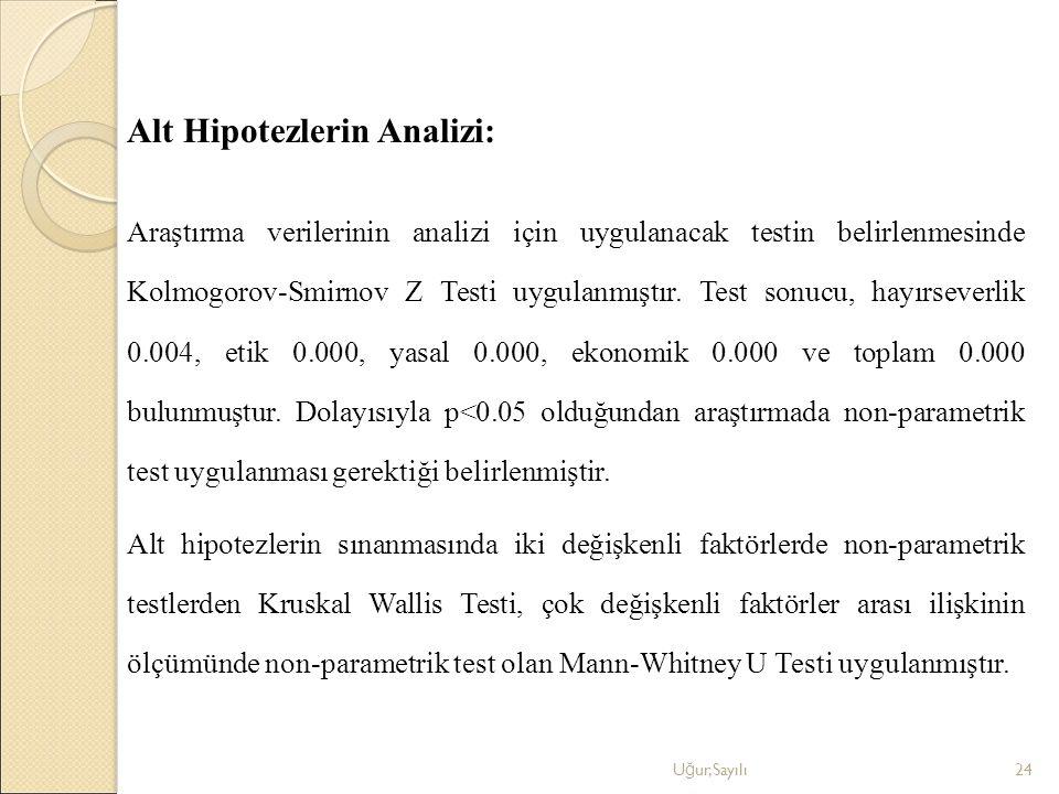 Alt Hipotezlerin Analizi: Araştırma verilerinin analizi için uygulanacak testin belirlenmesinde Kolmogorov-Smirnov Z Testi uygulanmıştır. Test sonucu,