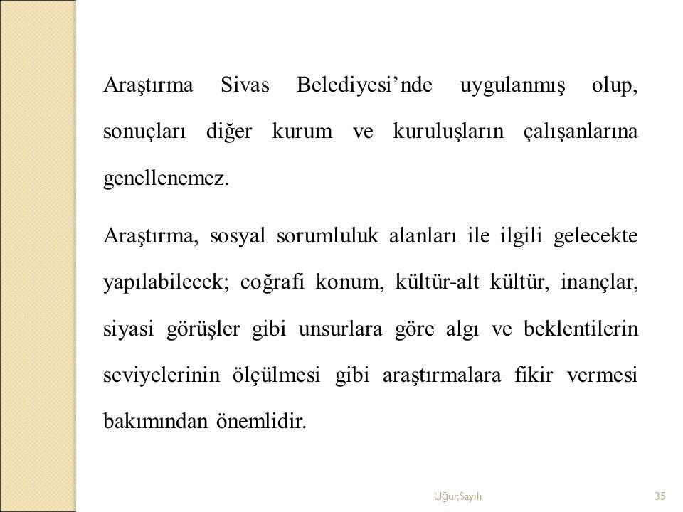 U ğ ur,Sayılı35 Araştırma Sivas Belediyesi'nde uygulanmış olup, sonuçları diğer kurum ve kuruluşların çalışanlarına genellenemez. Araştırma, sosyal so