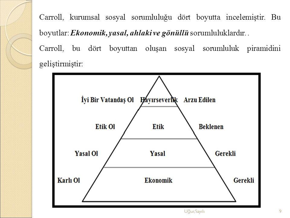 Carroll, kurumsal sosyal sorumluluğu dört boyutta incelemiştir. Bu boyutlar: Ekonomik, yasal, ahlaki ve gönüllü sorumluluklardır.. Carroll, bu dört bo
