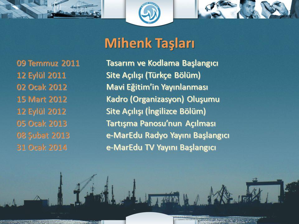 İletişim Bilgileri Aybars Oruç Kurucuaybarsoruc@e-MarineEducation.com Burak Konakoğlu Yöneticiburak.konakoglu@e-MarineEducation.com