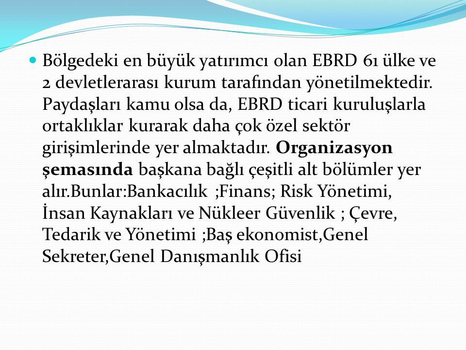 Bölgedeki en büyük yatırımcı olan EBRD 61 ülke ve 2 devletlerarası kurum tarafından yönetilmektedir. Paydaşları kamu olsa da, EBRD ticari kuruluşlarla