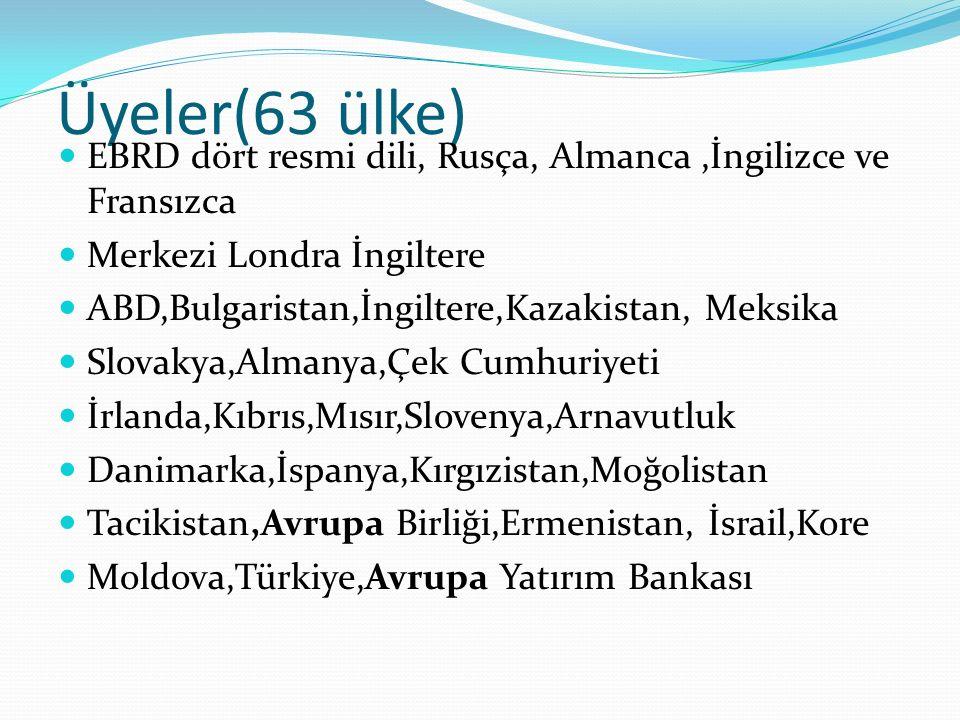 Üyeler(63 ülke) EBRD dört resmi dili, Rusça, Almanca,İngilizce ve Fransızca Merkezi Londra İngiltere ABD,Bulgaristan,İngiltere,Kazakistan, Meksika Slo