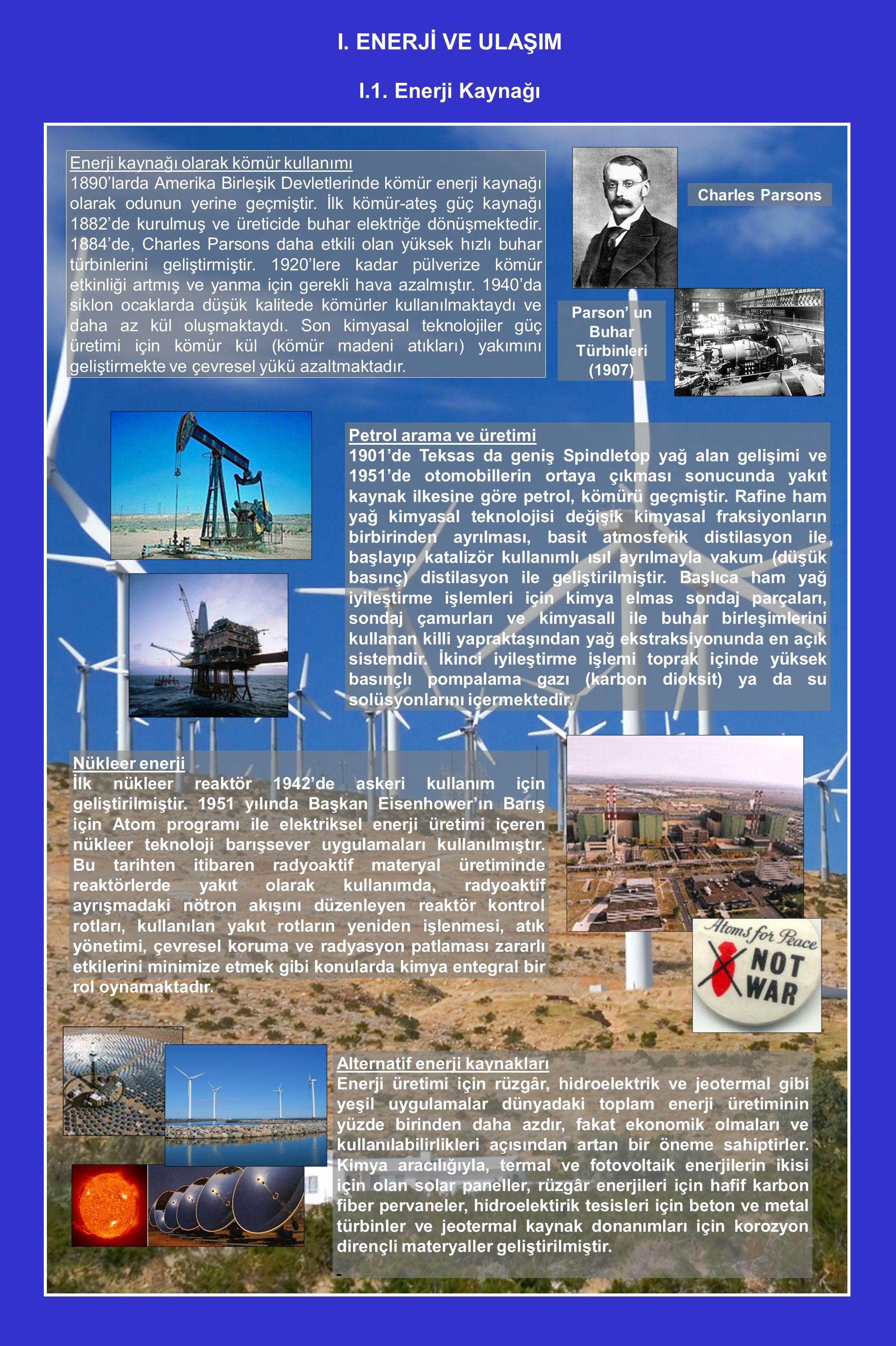 Enerji kaynağı olarak kömür kullanımı 1890'larda Amerika Birleşik Devletlerinde kömür enerji kaynağı olarak odunun yerine geçmiştir. İlk kömür-ateş gü