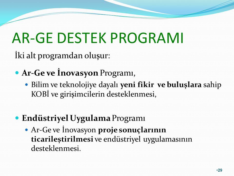 AR-GE DESTEK PROGRAMI İki alt programdan oluşur: Ar-Ge ve İnovasyon Programı, Bilim ve teknolojiye dayalı yeni fikir ve buluşlara sahip KOBİ ve girişi