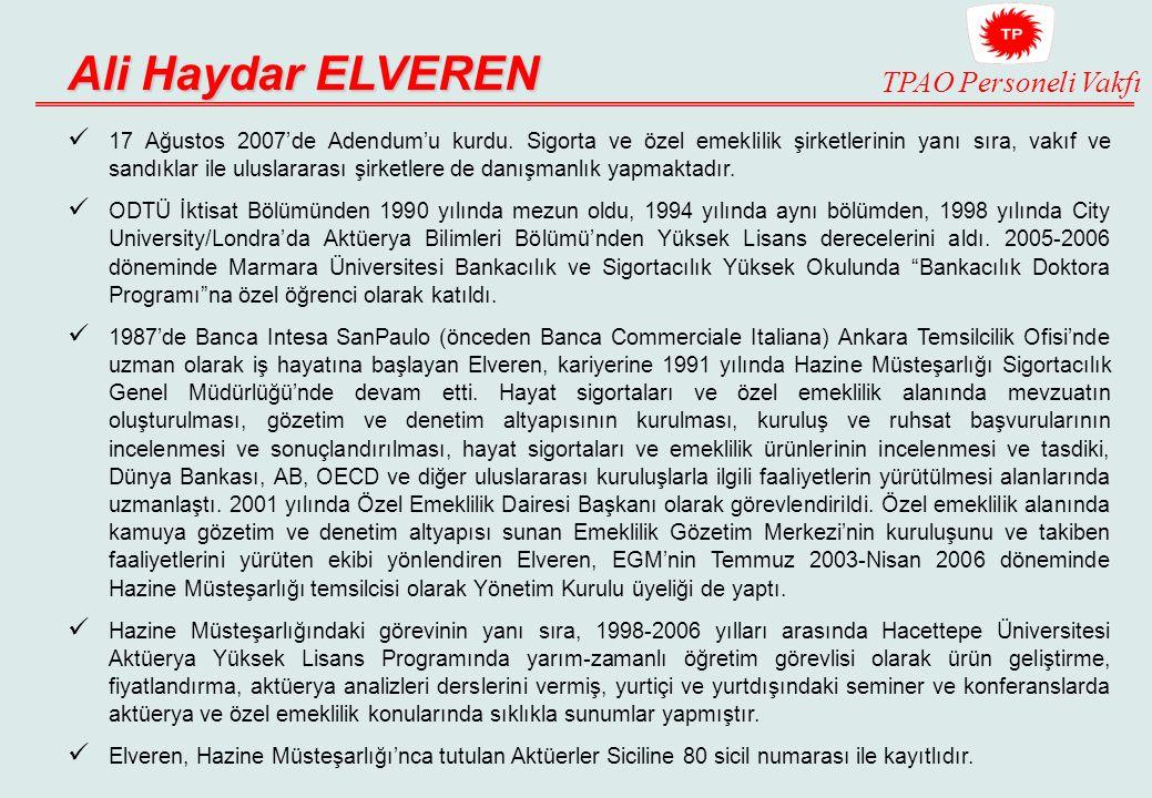 TPAO Personeli Vakfı Ali Haydar ELVEREN 17 Ağustos 2007'de Adendum'u kurdu. Sigorta ve özel emeklilik şirketlerinin yanı sıra, vakıf ve sandıklar ile
