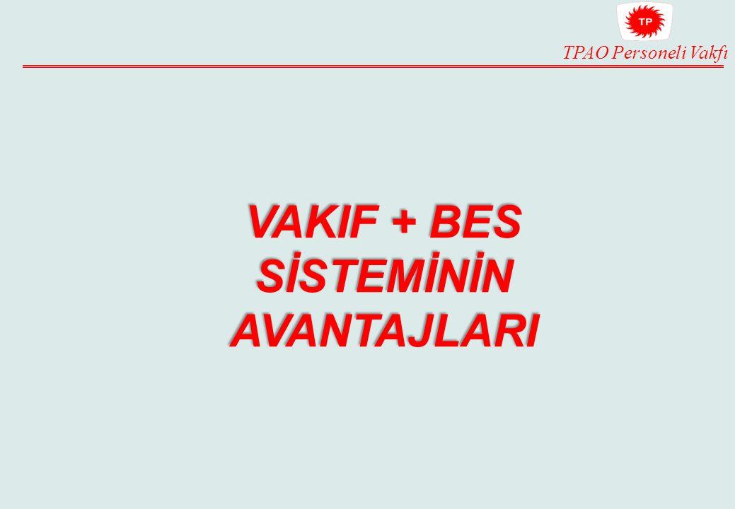 TPAO Personeli Vakfı VAKIF + BES SİSTEMİNİN AVANTAJLARI