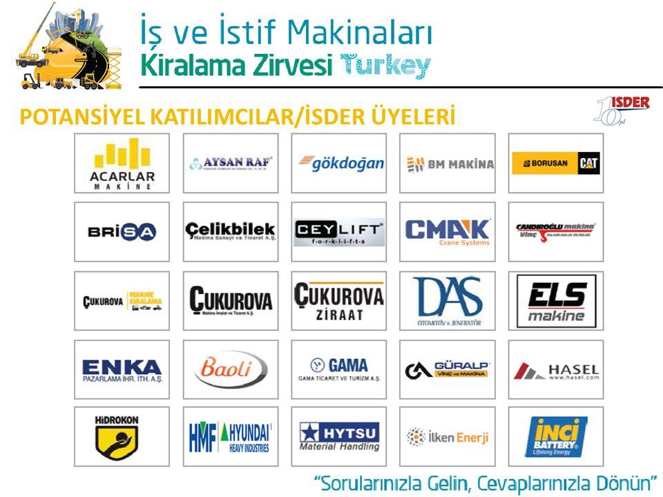 POTANSİYEL KATILIMCILAR/İSDER ÜYELERİ
