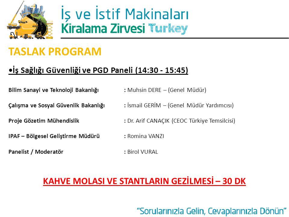 POTANSİYEL KATILIMCILAR/İMDER ÜYELERİ