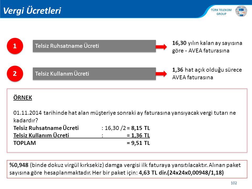, TÜRK TELEKOM GROUP 102 1 1 Telsiz Ruhsatname Ücreti 2 2 Telsiz Kullanım Ücreti 16,30 yılın kalan ay sayısına göre - AVEA faturasına 1,36 hat açık ol