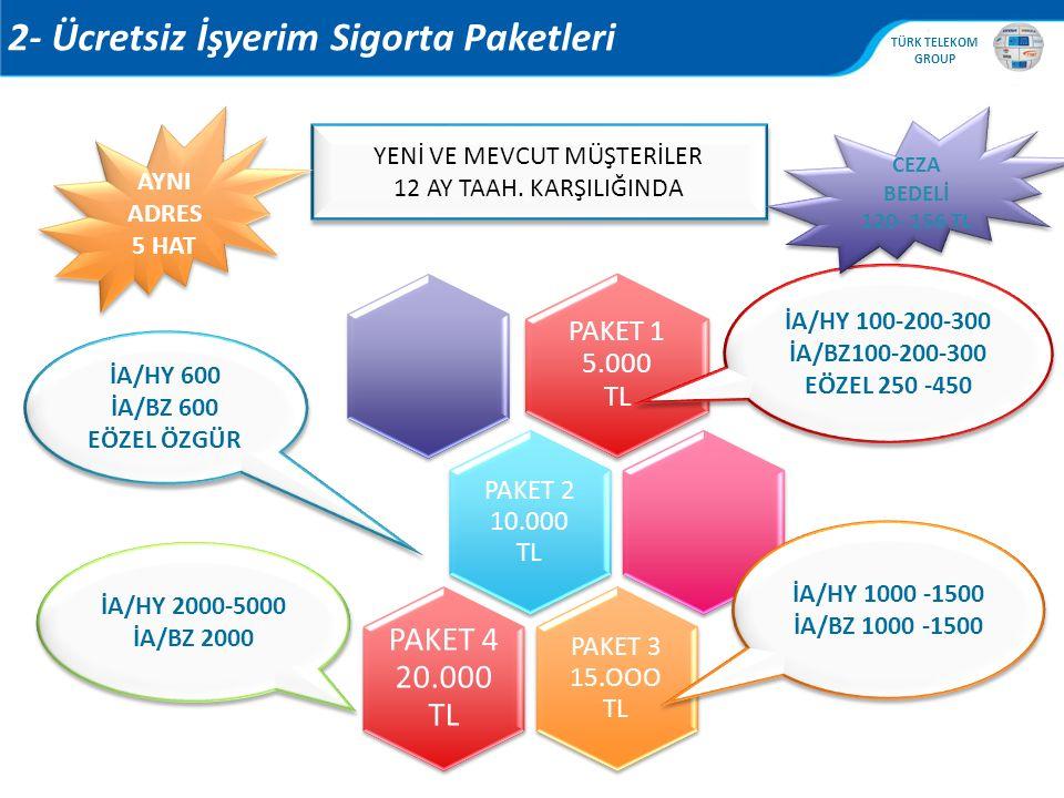 , TÜRK TELEKOM GROUP 2- Ücretsiz İşyerim Sigorta Paketleri PAKET 1 5.000 TL PAKET 2 10.000 TL PAKET 3 15.OOO TL PAKET 4 20.000 TL İA/HY 100-200-300 İA
