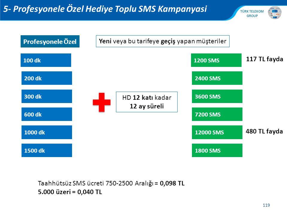 , TÜRK TELEKOM GROUP 119 5- Profesyonele Özel Hediye Toplu SMS Kampanyasi Profesyonele Özel 100 dk 200 dk 300 dk 600 dk 1000 dk 1500 dk Yeni veya bu t