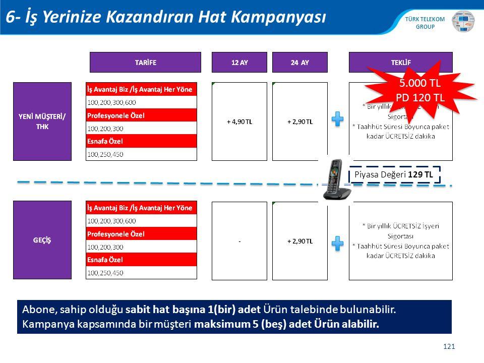 , TÜRK TELEKOM GROUP 121 6- İş Yerinize Kazandıran Hat Kampanyası Abone, sahip olduğu sabit hat başına 1(bir) adet Ürün talebinde bulunabilir. Kampany