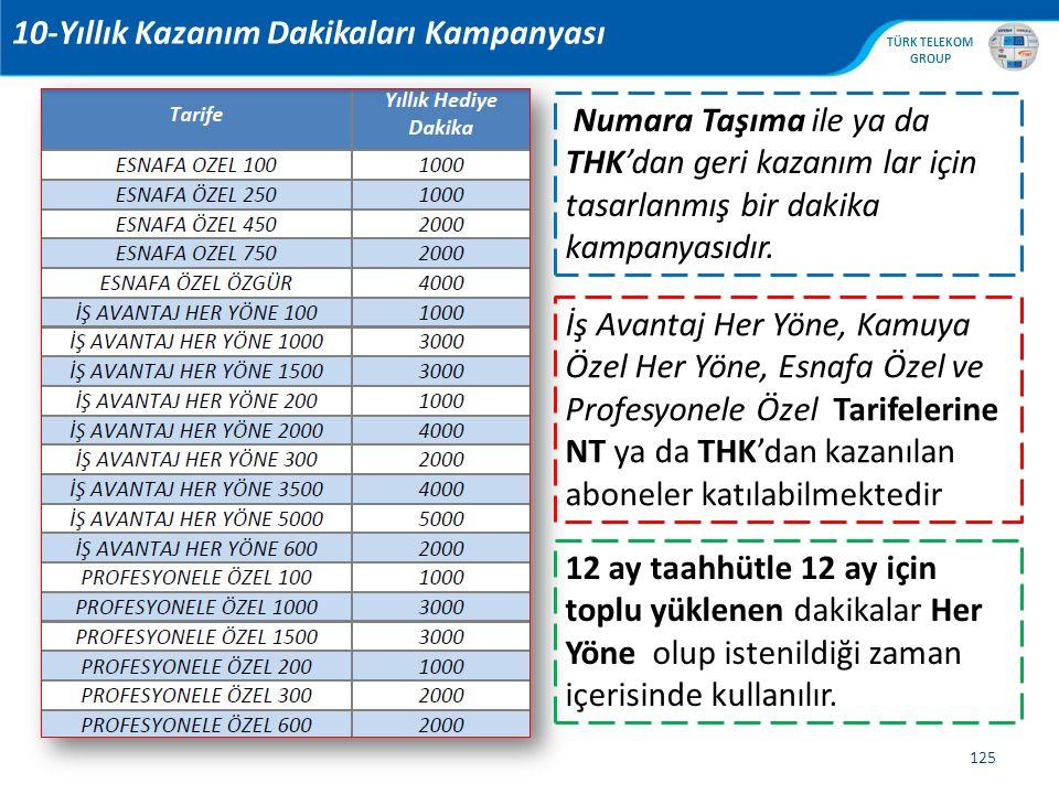 , TÜRK TELEKOM GROUP 125 10-Yıllık Kazanım Dakikaları Kampanyası Numara Taşıma ile ya da THK'dan geri kazanım lar için tasarlanmış bir dakika kampanya