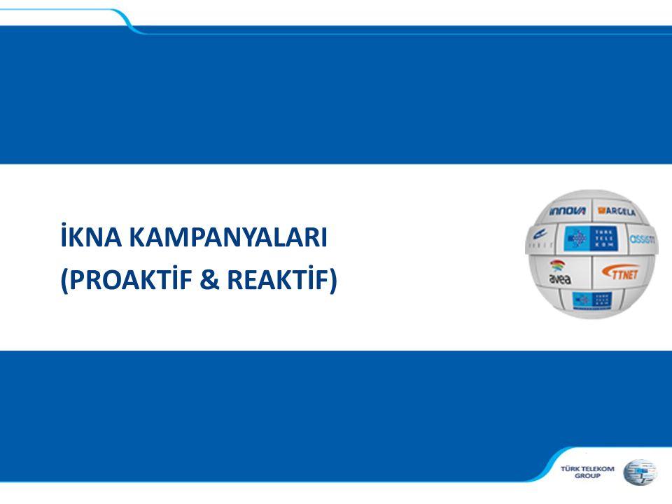 , İKNA KAMPANYALARI (PROAKTİF & REAKTİF)