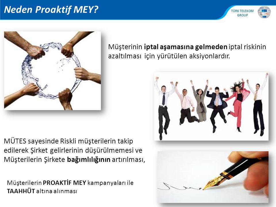 , TÜRK TELEKOM GROUP Neden Proaktif MEY? MÜTES sayesinde Riskli müşterilerin takip edilerek Şirket gelirlerinin düşürülmemesi ve Müşterilerin Şirkete