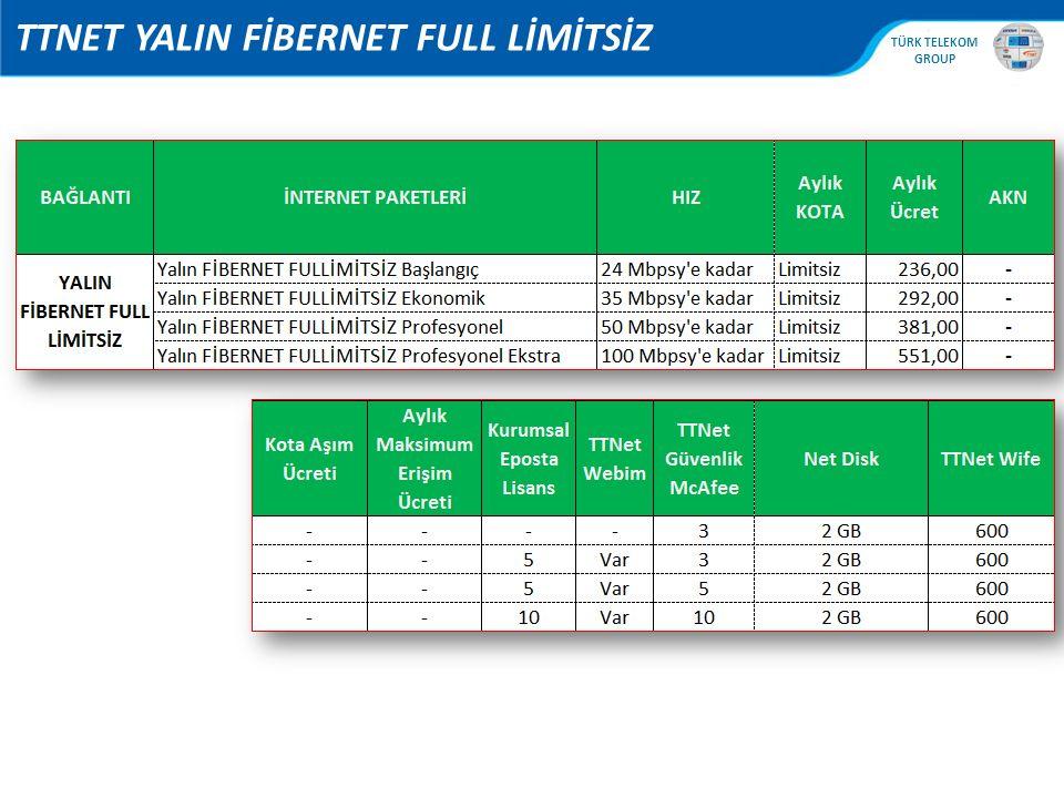 , TÜRK TELEKOM GROUP TTNET YALIN FİBERNET FULL LİMİTSİZ