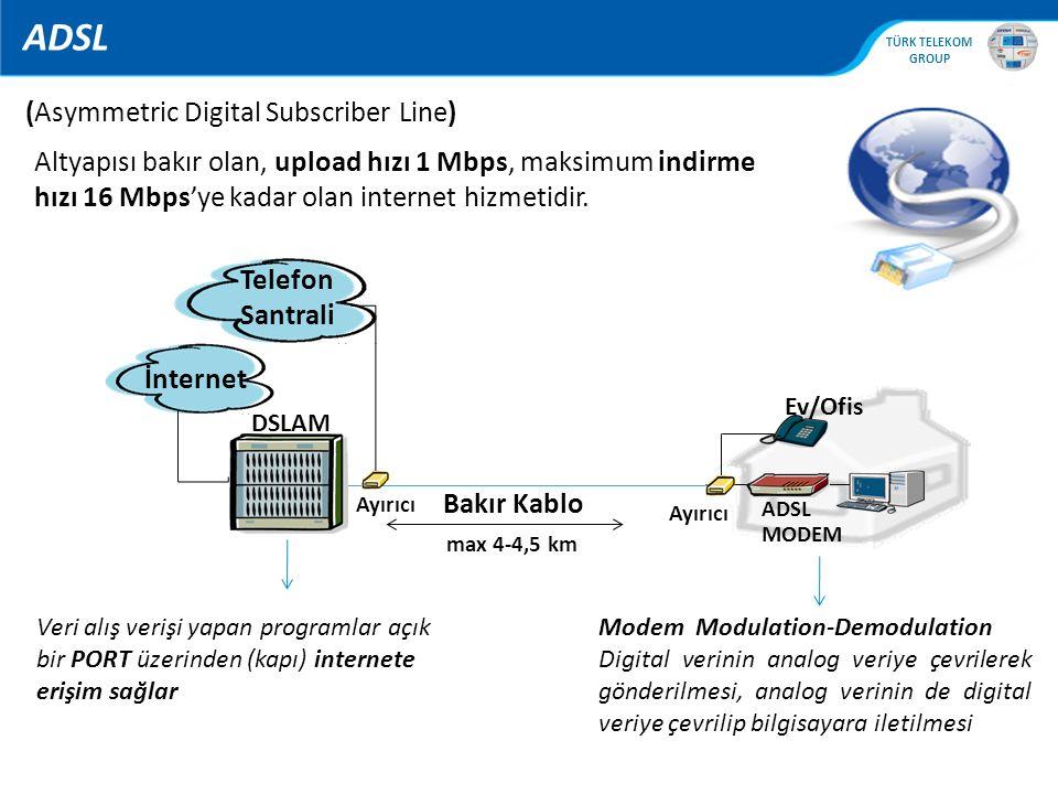 , TÜRK TELEKOM GROUP ADSL DSLAM ADSL MODEM Ev/Ofis Bakır Kablo max 4-4,5 km Ayırıcı Telefon Santrali İnternet Veri alış verişi yapan programlar açık b