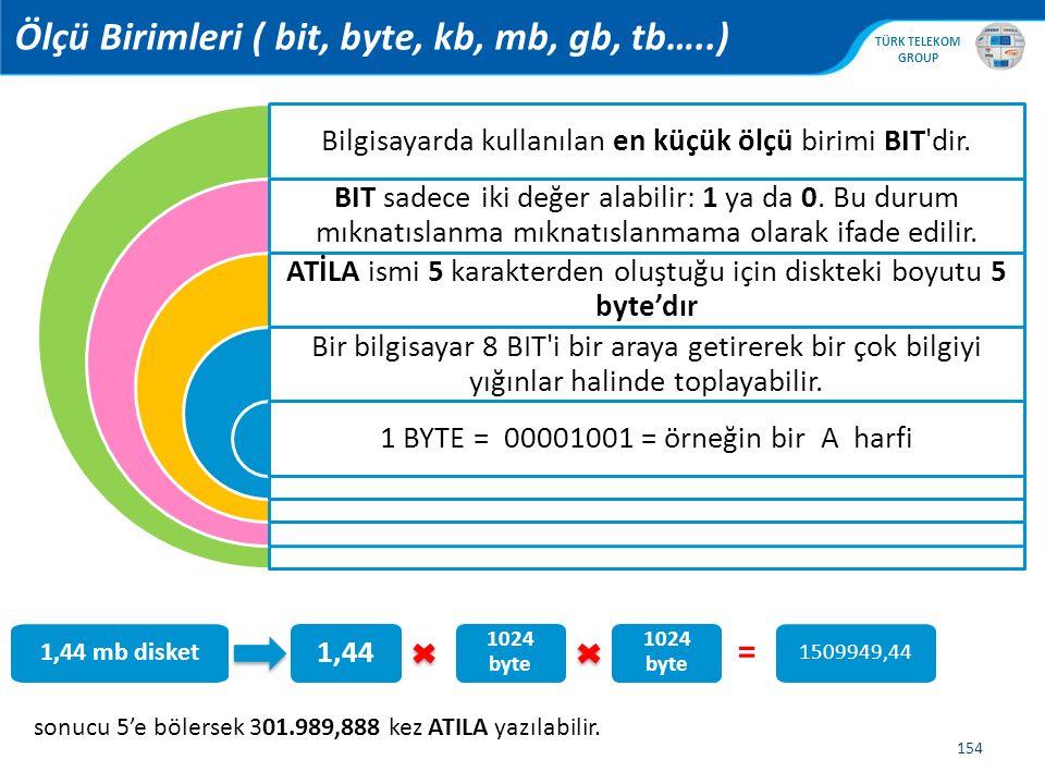 , TÜRK TELEKOM GROUP 154 Ölçü Birimleri ( bit, byte, kb, mb, gb, tb…..) Bilgisayarda kullanılan en küçük ölçü birimi BIT'dir. BIT sadece iki değer ala