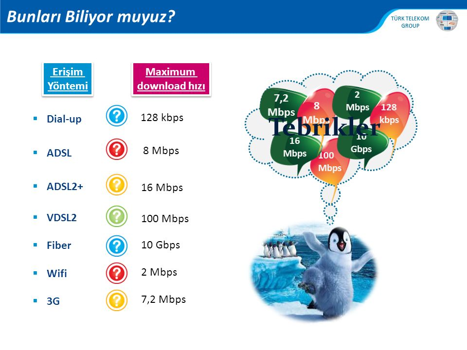 , TÜRK TELEKOM GROUP  Dial-up  ADSL  ADSL2+  VDSL2  Fiber  Wifi  3G 128 kbps Maximum download hızı Maximum download hızı 8 Mbps 16 Mbps 100 Mbp
