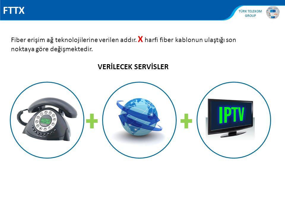 , TÜRK TELEKOM GROUP FTTX Fiber erişim ağ teknolojilerine verilen addır. X harfi fiber kablonun ulaştığı son noktaya göre değişmektedir. VERİLECEK SER