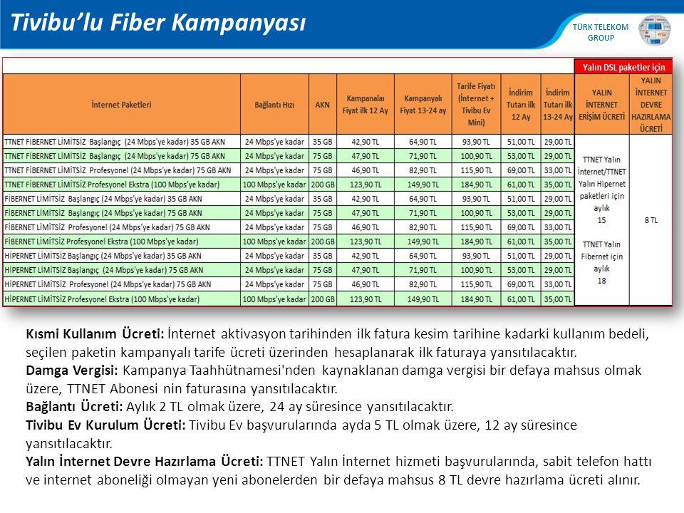 , TÜRK TELEKOM GROUP Tivibu'lu Fiber Kampanyası Kısmi Kullanım Ücreti: İnternet aktivasyon tarihinden ilk fatura kesim tarihine kadarki kullanım bedel