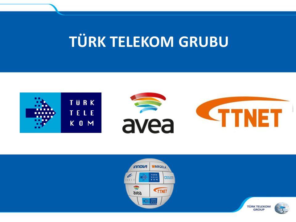 , TÜRK TELEKOM GROUP ADSL Temel Kavramlar  Bir müşterinin 1 Ay süresince yüklediği veri miktarıdır  Yükleme hızı kotada etkilidir.