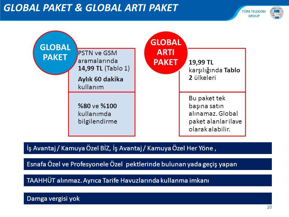 , TÜRK TELEKOM GROUP 20 GLOBAL PAKET & GLOBAL ARTI PAKET PSTN ve GSM aramalarında 14,99 TL (Tablo 1) Aylık 60 dakika kullanım %80 ve %100 kullanımda b