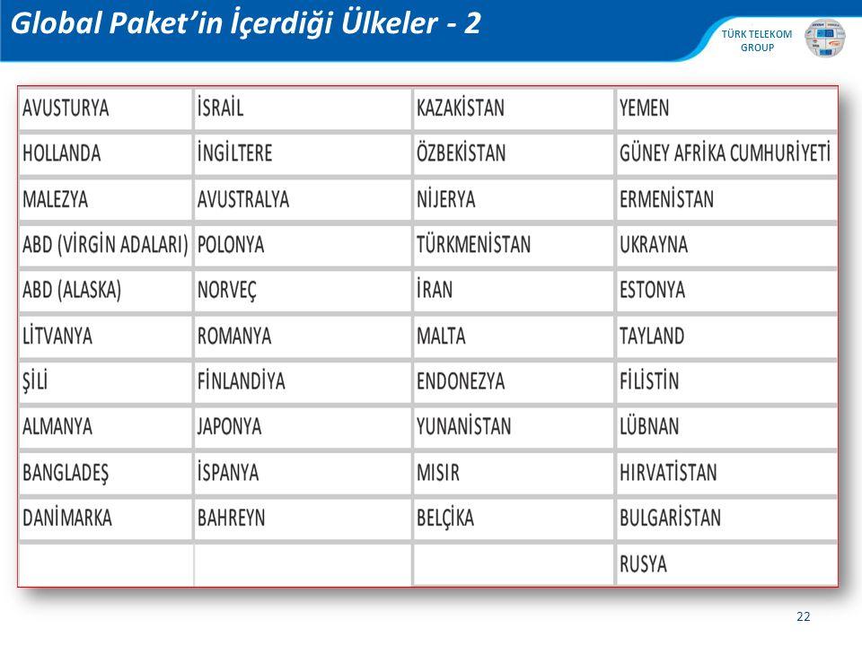 , TÜRK TELEKOM GROUP 22 Global Paket'in İçerdiği Ülkeler - 2