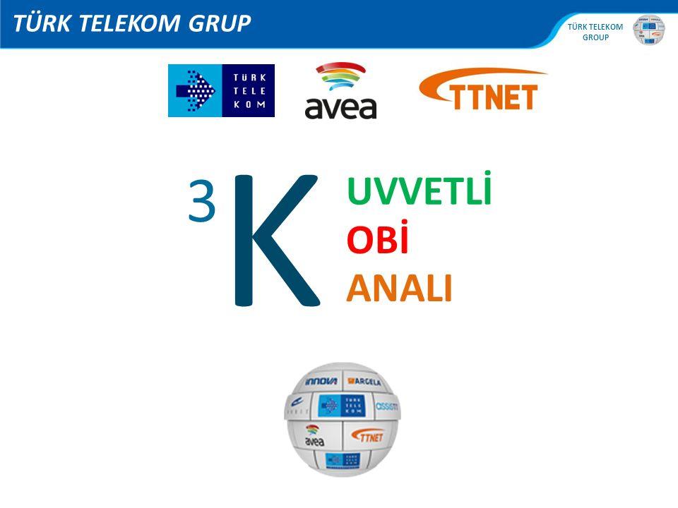 , TÜRK TELEKOM GROUP TÜZEL MÜTES – ALT SEGMENT BİLGİSİ Sadece Akıncı Müşterileri- 10.000 müşteri K1 5 hat ve üzeri müşteriler veya 150 TL üzeri gelir – 219.276 müşteri K2 Stratejik Müşteri grubu C1 Large Account Müşteri grubu C2 3 ve 4 hatlı müşteriler 150 TL altında 70.281 müşteri K3 K1 – K2 ve K3 SME müşterileri 1 ve 2 hatlı müşteriler ise SOHO müşterileridir.
