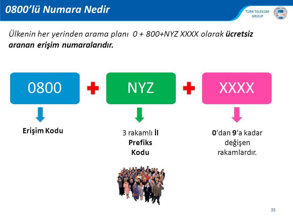 , TÜRK TELEKOM GROUP 0800'lü Numara Nedir 35 Ülkenin her yerinden arama planı 0 + 800+NYZ XXXX olarak ücretsiz aranan erişim numaralarıdır. 0800NYZXXX