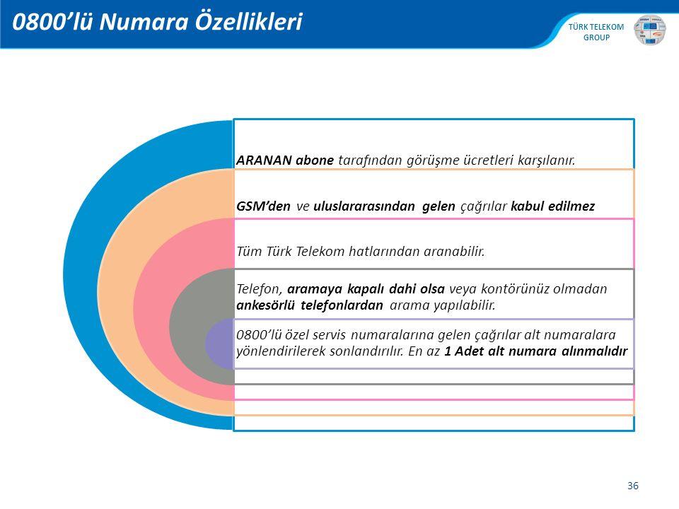 , TÜRK TELEKOM GROUP 0800'lü Numara Özellikleri 36 ARANAN abone tarafından görüşme ücretleri karşılanır. GSM'den ve uluslararasından gelen çağrılar ka