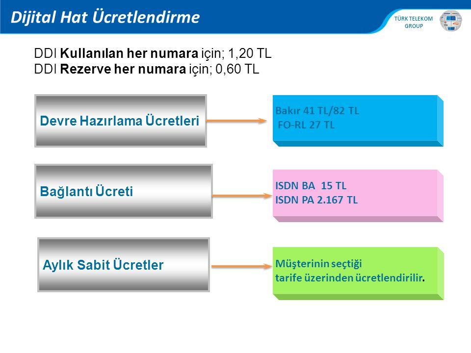 , TÜRK TELEKOM GROUP Bakır 41 TL/82 TL FO-RL 27 TL Devre Hazırlama Ücretleri Bağlantı Ücreti ISDN BA 15 TLISDN PA 2.167 TL Aylık Sabit Ücretler Müşter