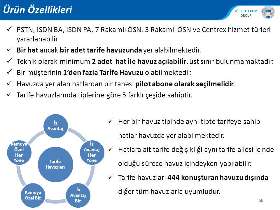 , TÜRK TELEKOM GROUP 50 Ürün Özellikleri PSTN, ISDN BA, ISDN PA, 7 Rakamlı ÖSN, 3 Rakamlı ÖSN ve Centrex hizmet türleri yararlanabilir Bir hat ancak b