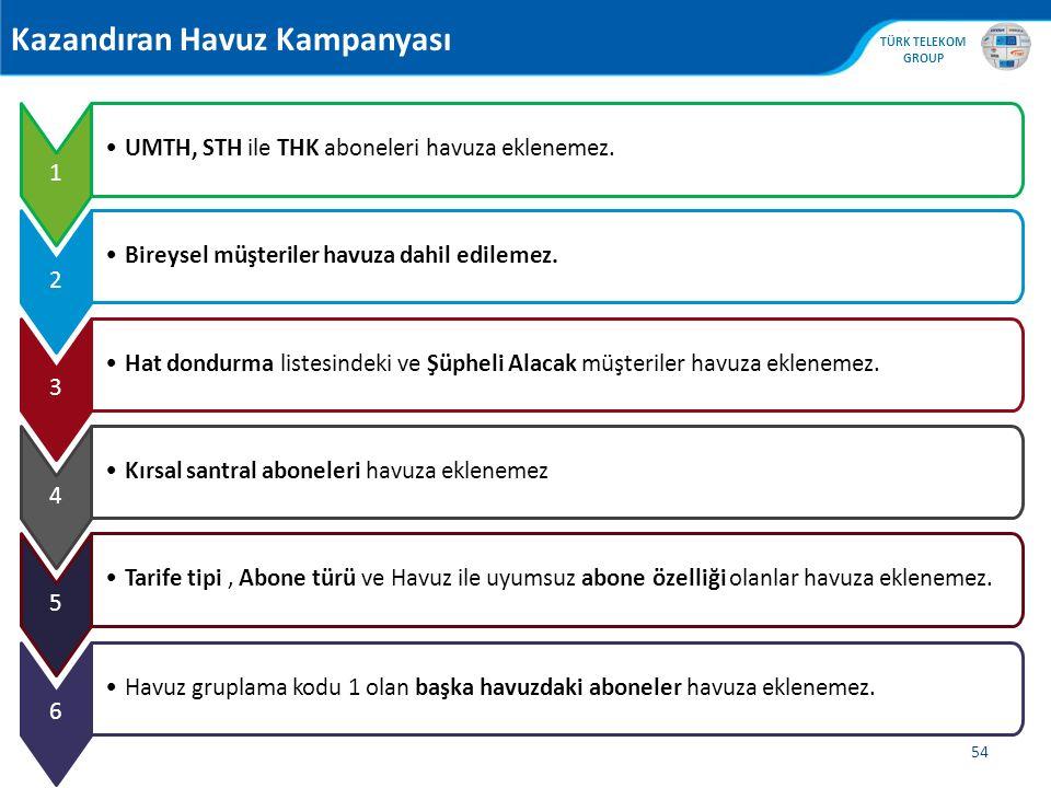 , TÜRK TELEKOM GROUP 54 Kazandıran Havuz Kampanyası 1 UMTH, STH ile THK aboneleri havuza eklenemez. 2 Bireysel müşteriler havuza dahil edilemez. 3 Hat