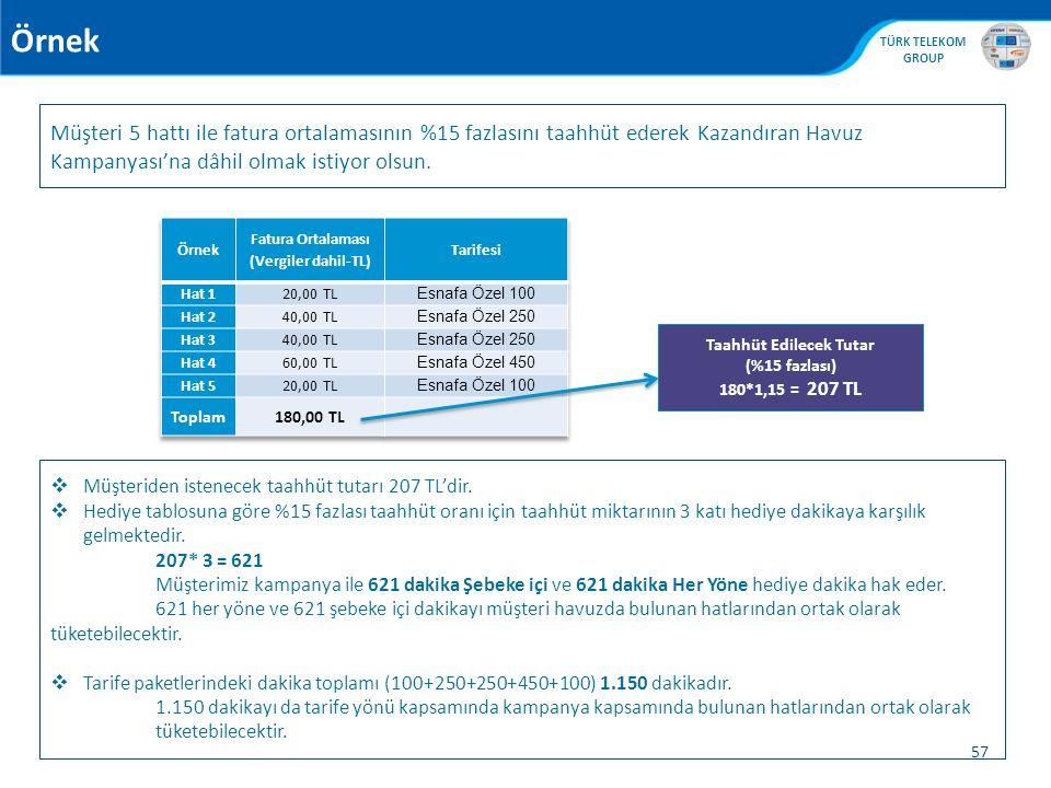 , TÜRK TELEKOM GROUP 57 Örnek Müşteri 5 hattı ile fatura ortalamasının %15 fazlasını taahhüt ederek Kazandıran Havuz Kampanyası'na dâhil olmak istiyor